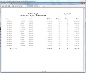 monthly_sales_jrl_view