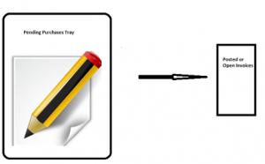 menu_vs_workflow